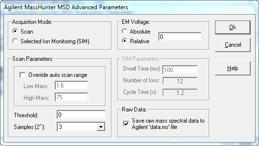 Agilent MassHunter MSD Advanced Parameters