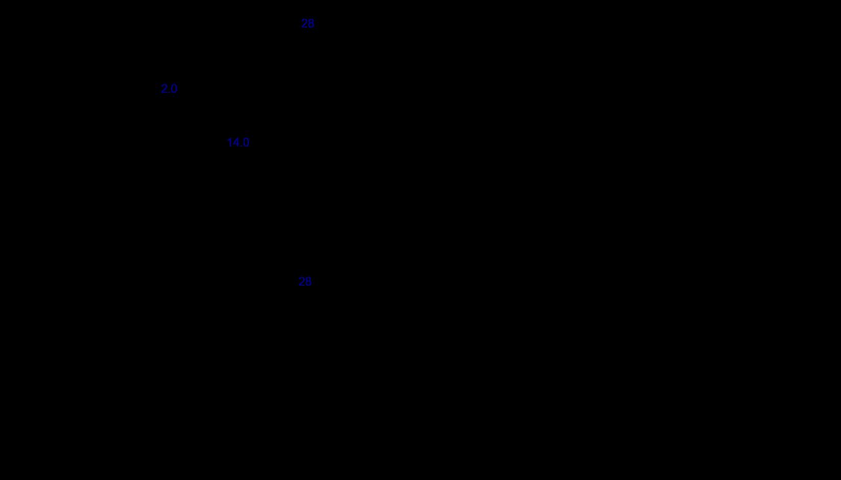 Diablo MS Sensor Software – Supported Instruments