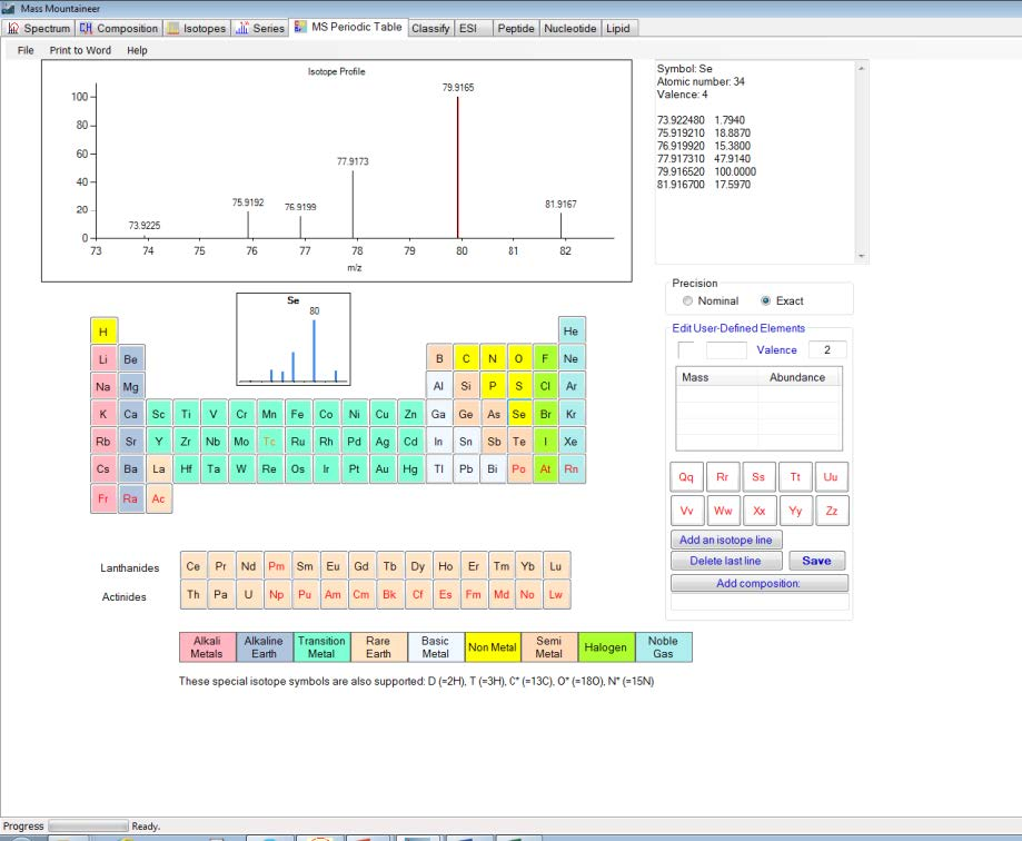 MS_Periodic_Table